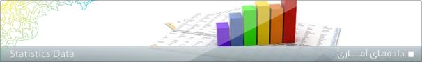 tabs_statistics